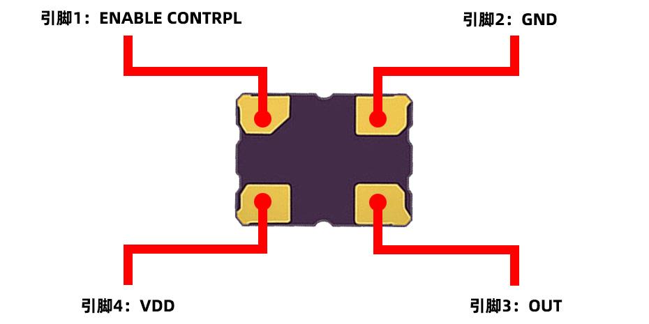 汽车级3225贴片晶振引脚介绍图
